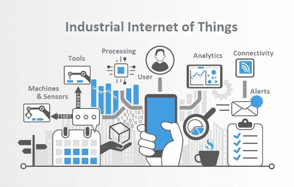 Industrial IIoT